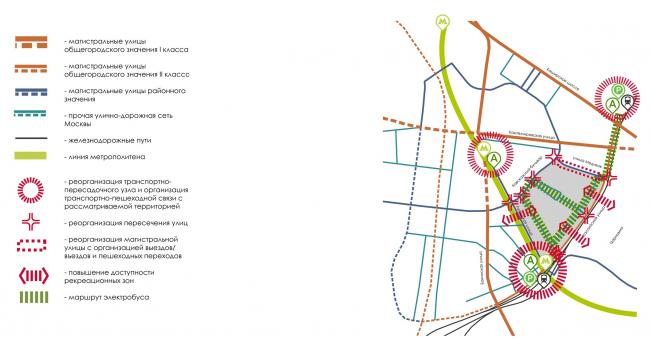 Район Царицыно. Стратегия преобразования транспортной системы рассматриваемой территории © Студия 44