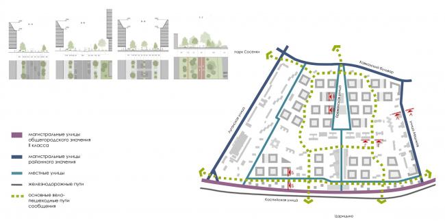 Район Царицыно. Классификация улично-дорожной сети и основные вело-пешеходные пути сообщения © Студия 44