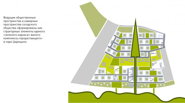 Район Царицыно. Зеленый каскад квартала © Студия 44