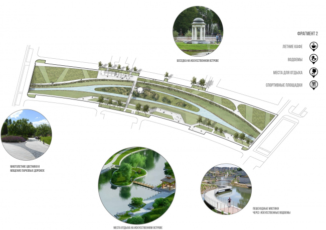 Architectural and town planning concept of housing construction in the city of Orenburg. The landscaping of the park area © Sergey Kisselev and Partners
