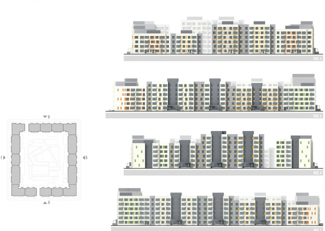 Architectural and town planning concept of housing construction in the city of Orenburg. The development drawing of the street facades of Residential Block #1 © Sergey Kisselev and Partners