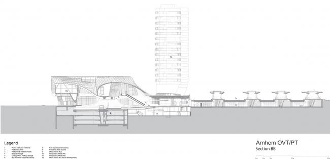 Центральный вокзал Арнема © UNStudio. Предоставлено Zumtobel Group Award
