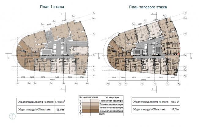 ЖК AQUATORIA. Поэтажные планы. Жилье (Блок B) © ООО «Креаплюс»