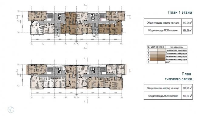 ЖК AQUATORIA. Поэтажные планы. Жилье (Блок С) © ООО «Креаплюс»