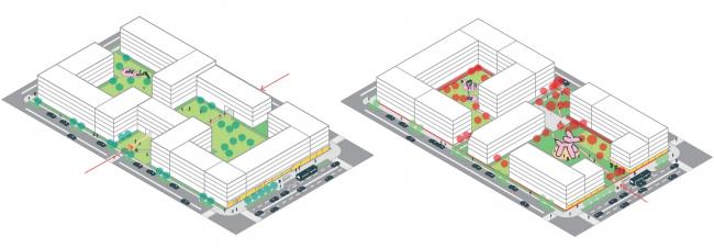 Фронт застройки и формирование границ. Схемы центральной модели из конкурсного задания © АИЖК + КБ «Стрелка»