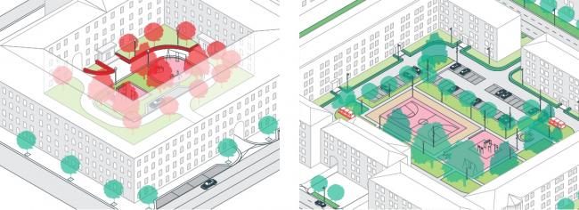 Хозяйственная инфраструктура и озеленение. Схемы центральной модели из конкурсного задания © АИЖК + КБ «Стрелка»