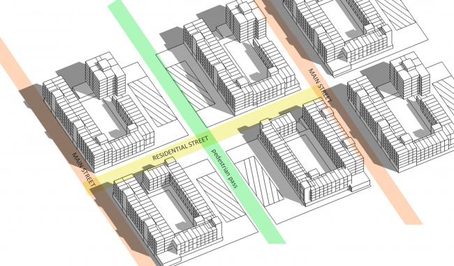 Центральная модель застройки © Pole Design