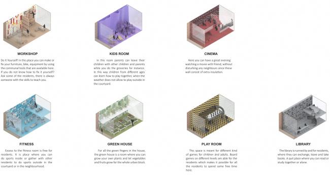 Модули функций. Центральная модель застройки © BOLD Collective