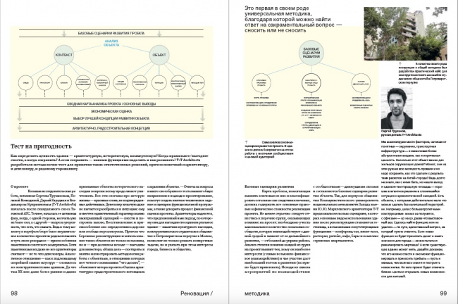 Проект Россия′ 86: Т+Т architects