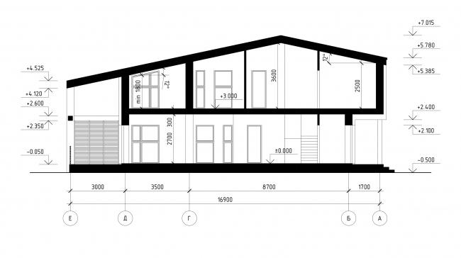Проект застройки малоэтажными жилыми домами в респ. Карелия. Разрез © архитектор Рамил Голубев