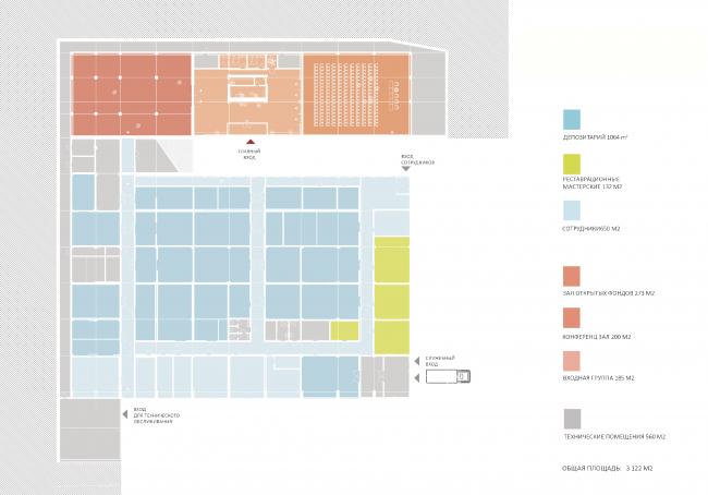 Схема функционального зонирования © АБ «Рождественка»