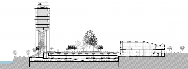 The project of developing the territory of the Badaevsky Brewery. Section view © Herzog & de Meuron