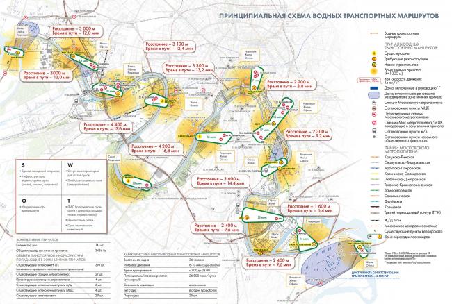 Принципиальная схема водных транспортных маршрутов © ГАУ «НИ и ПИ Градплан города Москвы»