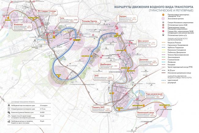 Маршруты движения водного вида транспорта © ГАУ «НИ и ПИ Градплан города Москвы»