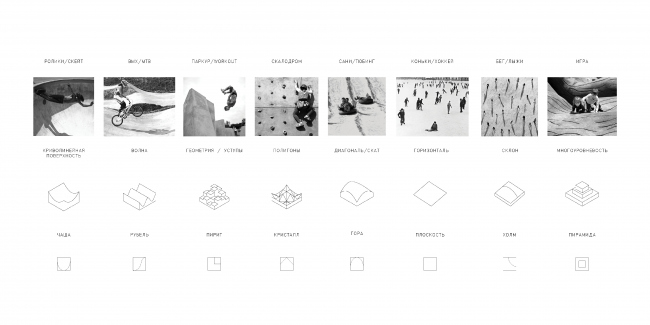 Проект «Типографика ландшафта».  Автор: Ирина Гарифуллина. Изображение предоставлено МАРШ