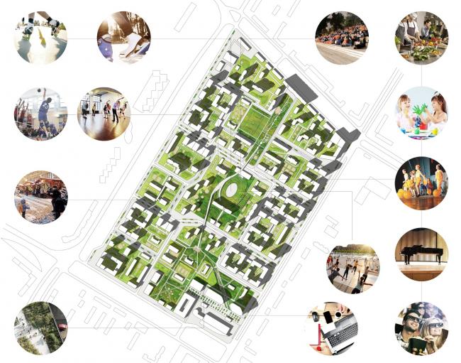 Концепция реновации квартала 20-21 в Черемушках. Авторы: Игорь и Елена Каширины. Изображение предоставлено СМА