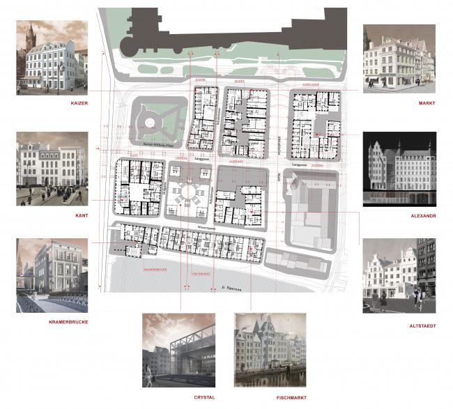 Генплан с кварталами. Комплексный проект реконструкции жилых кварталов исторического центра Калининграда. МАРХИ, 2017