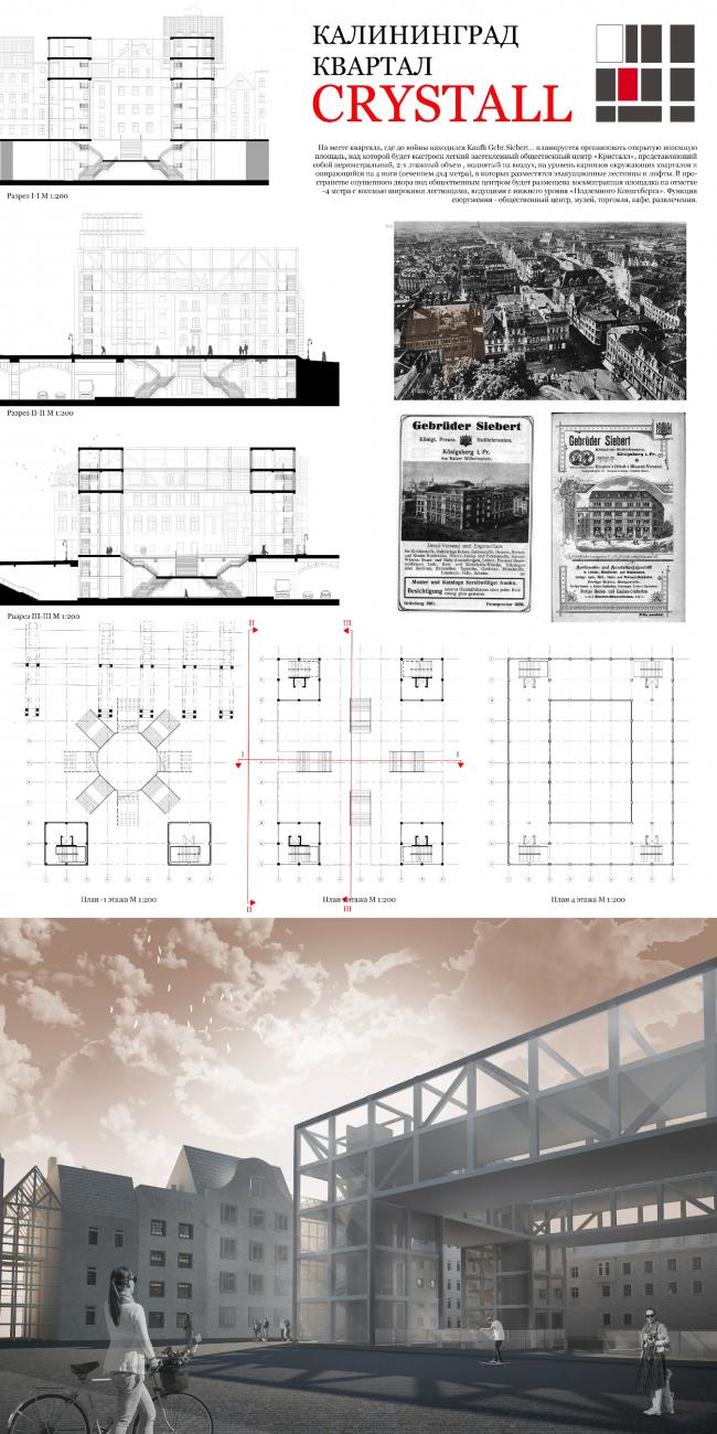 Квартал Кристалл. Комплексный проект реконструкции жилых кварталов исторического центра Калининграда. МАРХИ, 2017