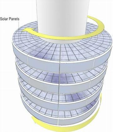 Вращающийся небоскреб Dynamic Tower. Схема расположения солнечных батарей