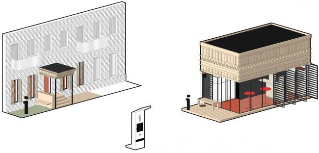 Концепция развития туристического бренда Дрезны. Типология © Архитектурное бюро Мегабудка