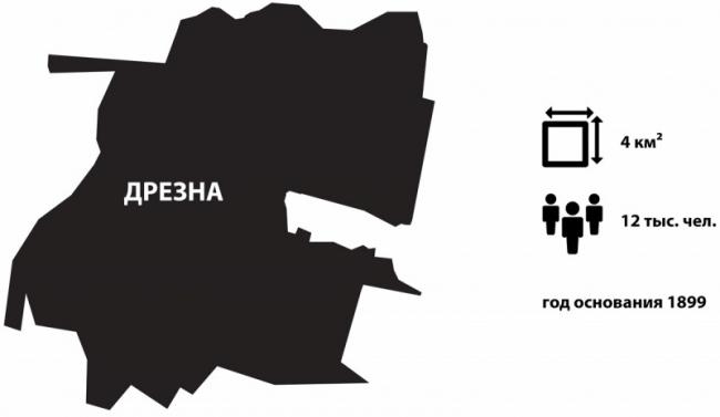 Концепция развития туристического бренда Дрезны. В качестве первого города была выбрана Дрезна. Город не на слуху, не имеет глубокой истории и на первый взгляд совсем не интересен. Но мы докажем обратное! Если способ работает для такого незаметного города, то для города с историей и заметными достопримечательностями сработает тем более © Архитектурное бюро Мегабудка