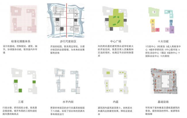 Ханчжоуский педагогический университет © WSP ARCHITECTS