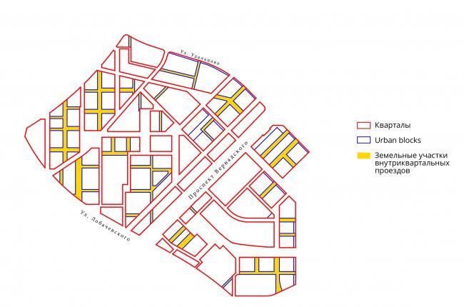 Проект реновации территории «Проспект Вернадского». Схема межевания © АБ Остоженка