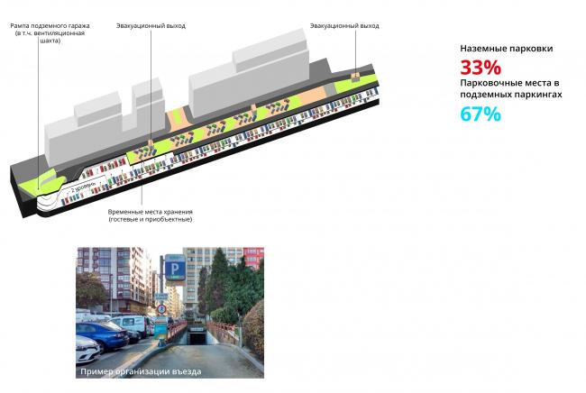 """The renovation platform """"Vernadskogo Avenue"""" © Ostozhenka"""