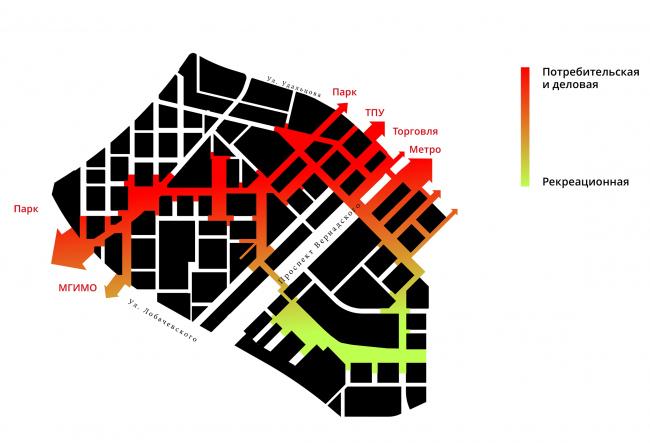 Проект реновации территории «Проспект Вернадского». Схема видов городской активности © АБ Остоженка