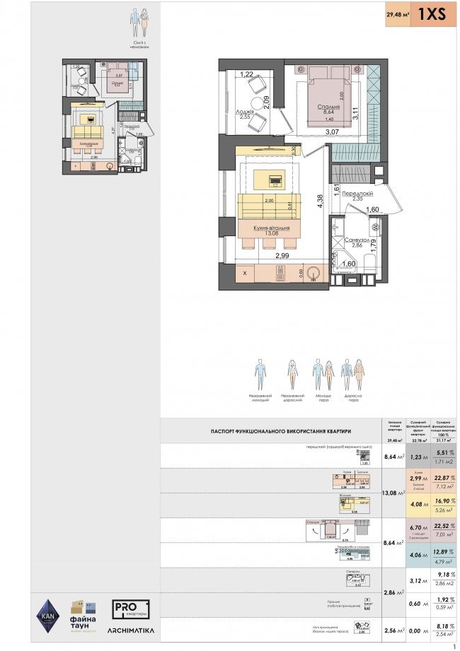 Односпаленная PRO-квартира размера 1XS © Архиматика