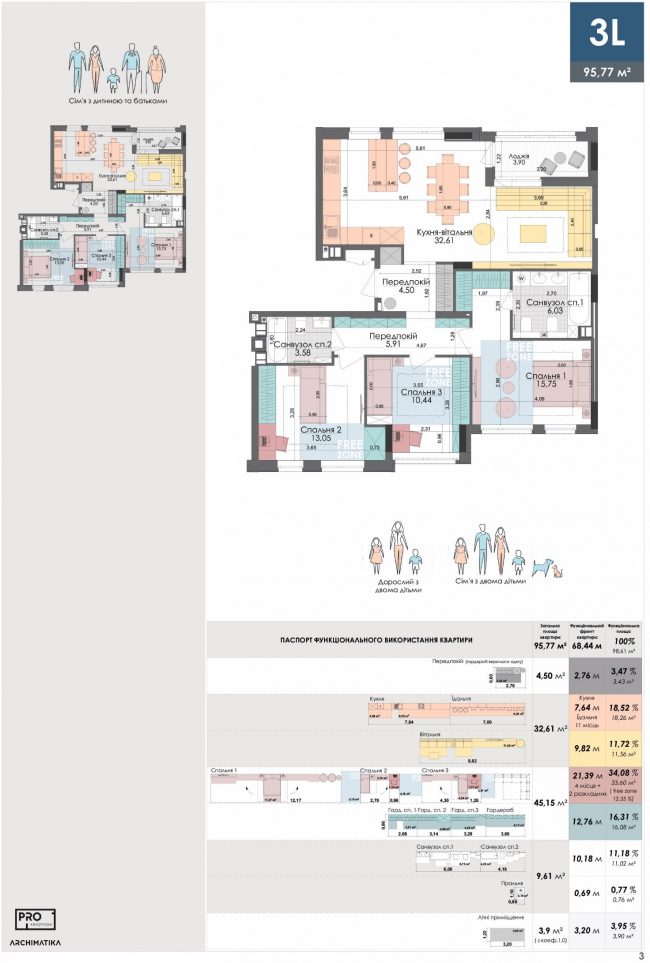 Трехспаленная PRO-квартира размера 3L © Архиматика