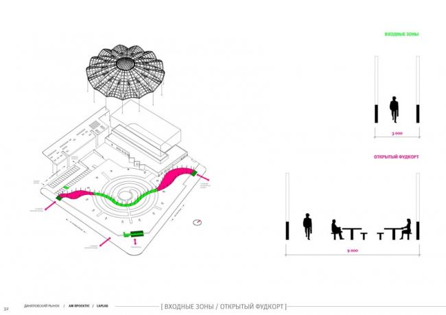 Даниловский рынок, конкурсный проект, 2015 © АМ ПРОЕКТУС & LAPLAB