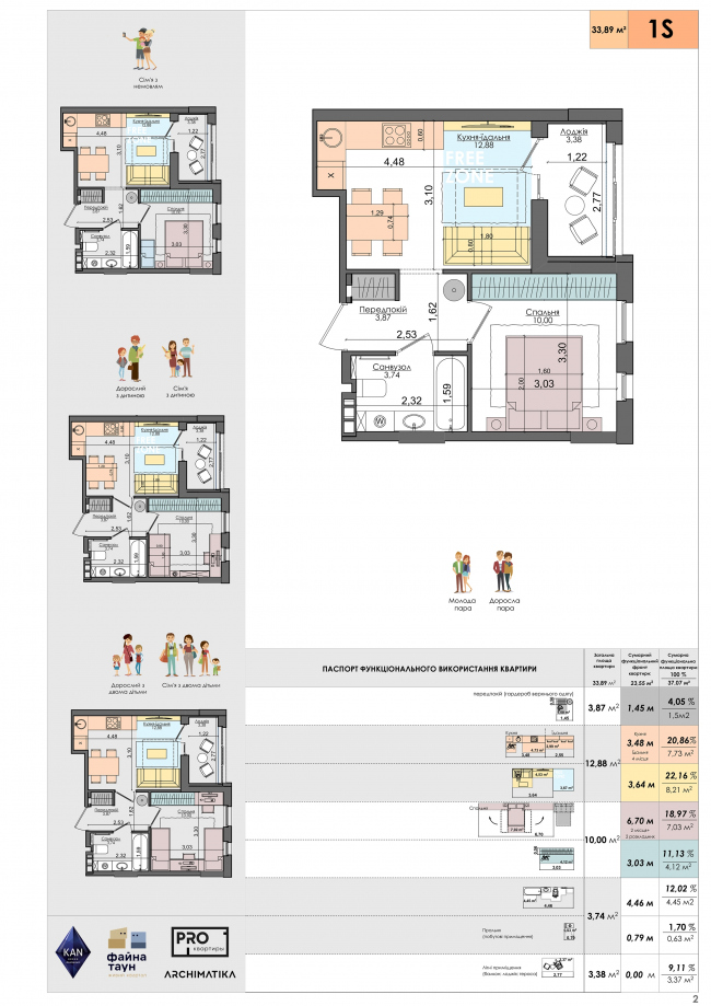 Single-bedroom PRO-apartment of a 1S size © ARKHIMATIKA
