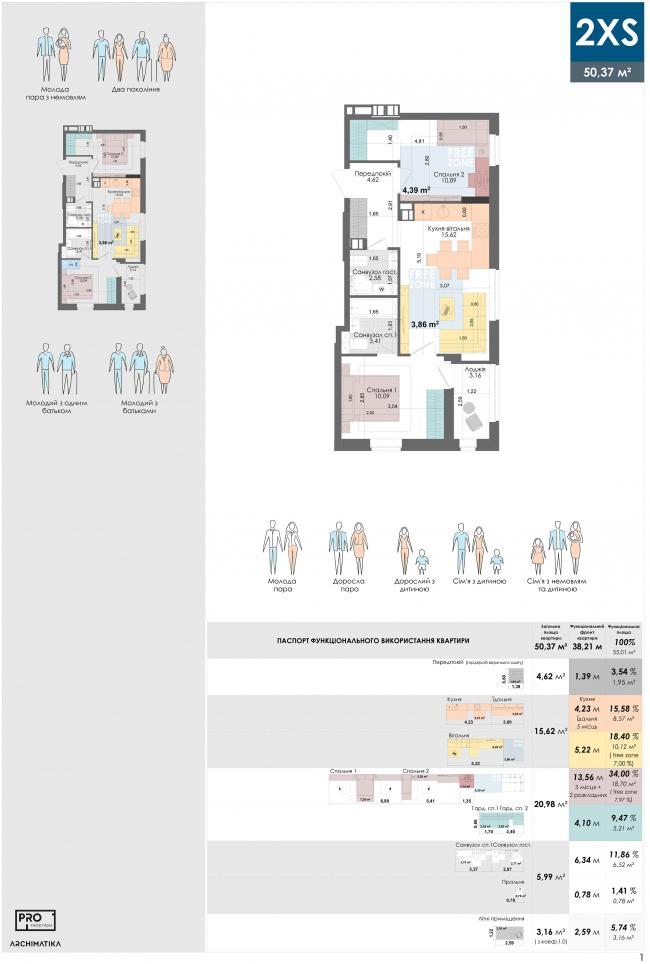 Двухспаленная PRO-квартира размера 2 XS © Архиматика