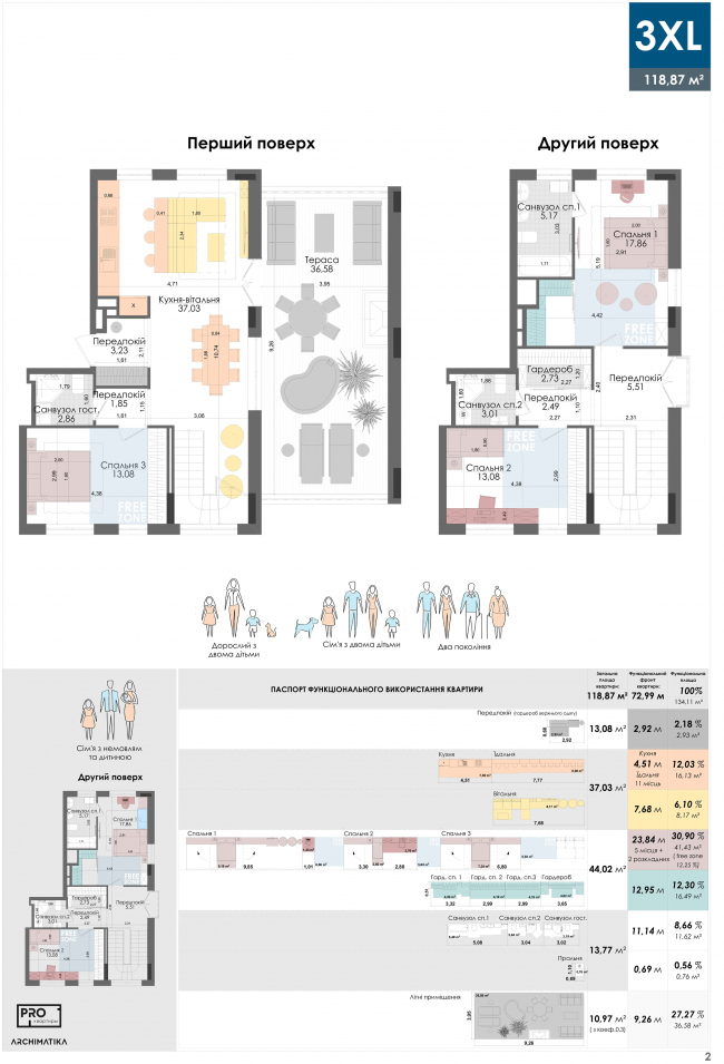 Трехспаленная PRO-квартира размера 3 XL