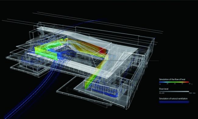 «Дом на воде». Анализ воздушных потоков © Nikken Sekkei