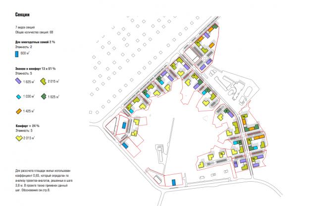 ЖК «Палникс». Жилые секции © Архитектурное Бюро ОСА