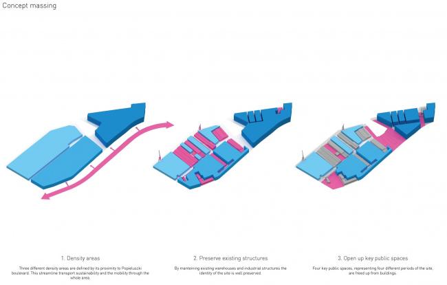 Млоде място, мастерплан. Основные положения концепции мастер-плана © MVRDV