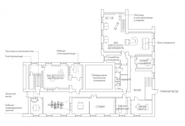 Детская библиотека №178 им. Агнии Барто. План первого этажа. библиотеки. Проектное предложение. Автор проекта: Н. Жернакова
