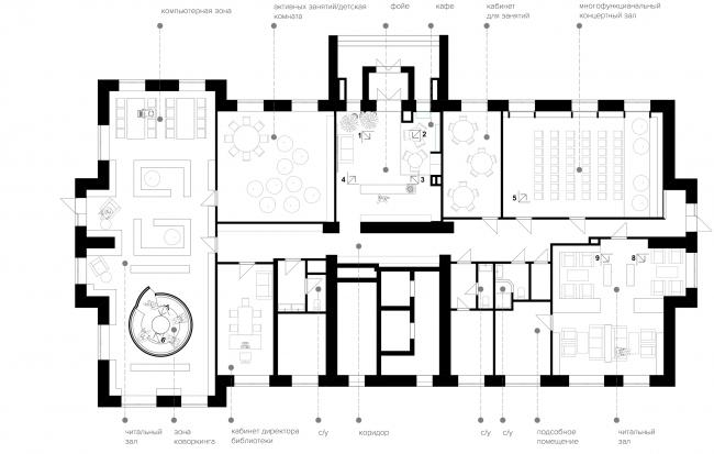 Библиотека №64. Авторы проекта: А. Желтов, К. Грошелев, С. Сычугова