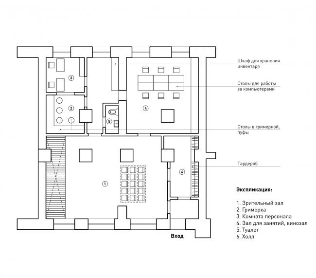 Библиотека №85. Пространство «Театр». Зонирование помещений. Авторы проекта: Инна Сафиуллина, Оксана Базанова