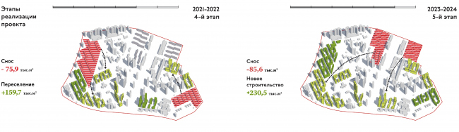 """The renovation platform """"Vernadskogo Avenue"""". The completion of the project © Ostozhenka"""