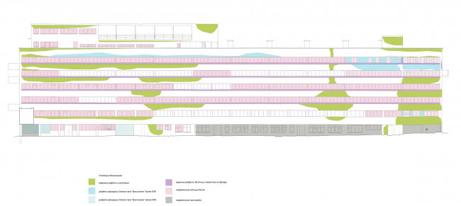 The Narkomfin Building. The east facade with windows. Scheme © Ginsburg Architects