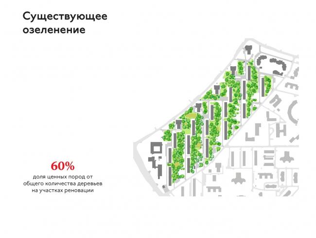 Проект реновации территории «Проспект Вернадского». © АБ Остоженка