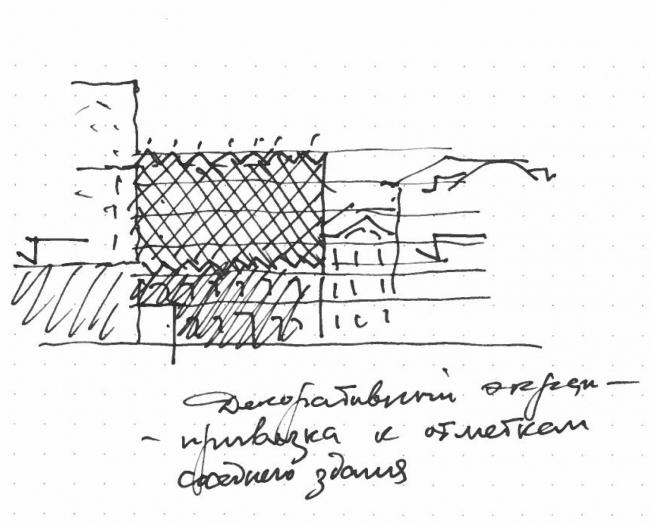 Administrative and business building in the Myasnitsky Drive. The facade along the Sadovo-Spasskaya Street. Sketch by Alexander Skokan © Ostozhenka
