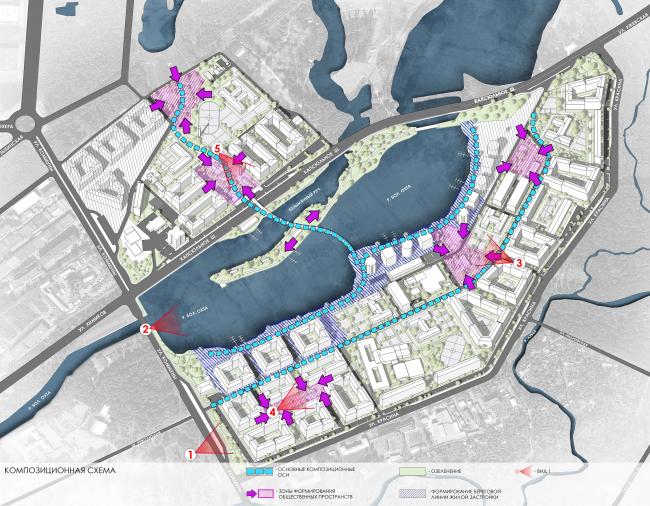 Эскиз застройки территории заводов «Химволокно» и «Пластполимер». Композиционная схема