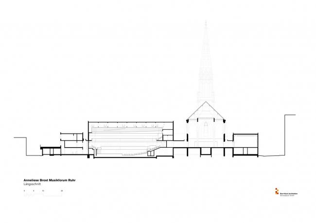 Концертный зал «Рурский музыкальный форум Аннелизе Брост» © Bez+Kock Architekten
