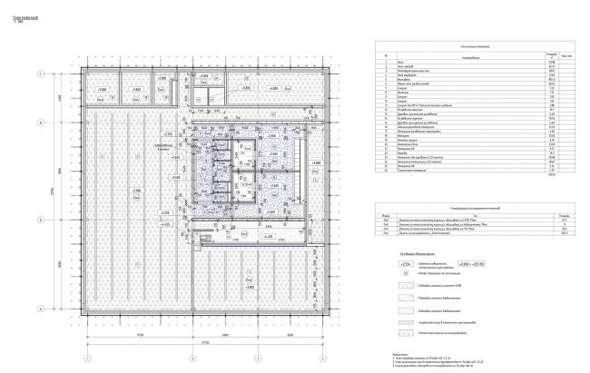 Спортивный центр Nike. План потолков © КБ «Стрелка» + АБ «Космос»