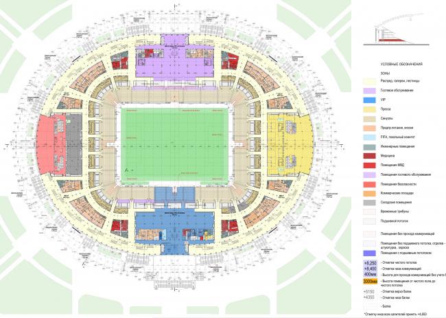 Схема плана на отметке +5400, режим FIFA. Большая спортивная арена «Лужники», реконструкция 2015-2017 © SPEECH