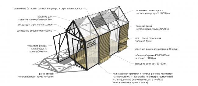 Проект павильона «Городской мастерской», 2017 ©ЦПУ
